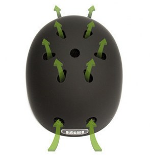 p-25557-Nutcase-Helmets-Gen-3-Features-81.jpg